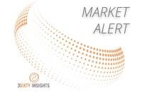 3Sixty Insights Market Alert Thumbnail