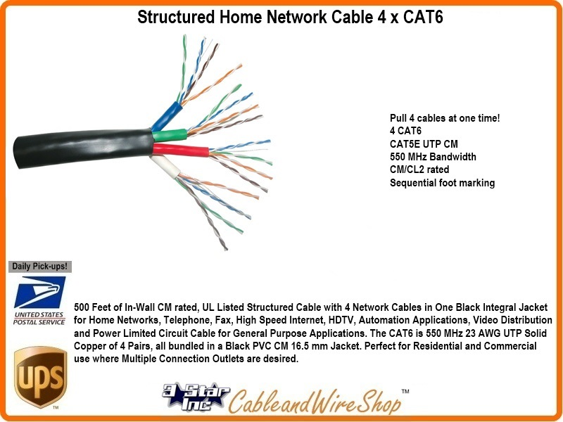 SCP HNC-11 Home Network Cable (4) CAT6