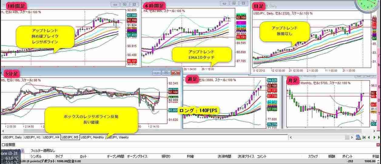 2013-2-6-1エントリー結果140PIPS