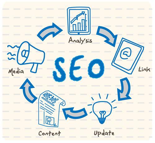 Tips: Get Your Business Online av Google