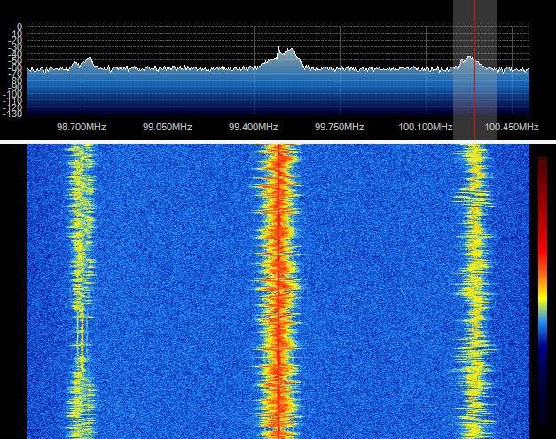 sdr radio