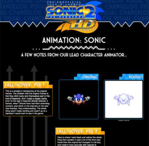 Sonic 2 HD: First look at some of the new animations!