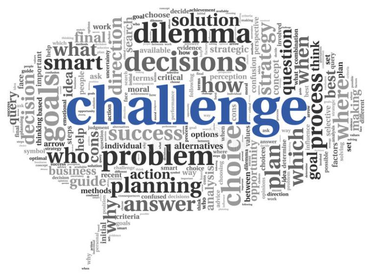 New Favorite Leader Question_What is your greatest challenge right now_3x5 Leadership