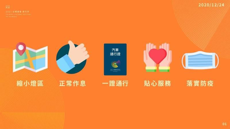 新竹燈會,2021台灣燈會