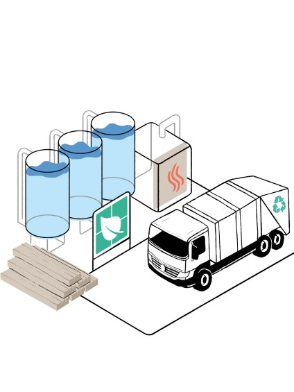 Illustration du concept de durabilité et de recyclage de 4B