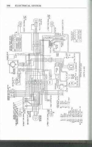 Honda CB175 (up to K6) Wiring Schematic  4Stroke