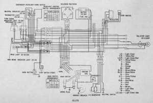 Honda SL175 Wiring Schematic  4Stroke  All the data