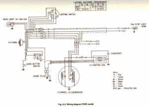 Honda PC50 Wiring Schematic  4Stroke  All the data