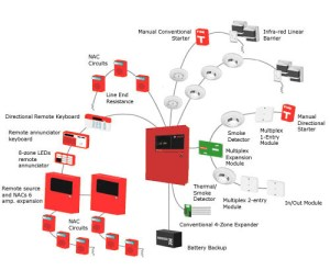 Addressable Fire Alarm System  View Specifications