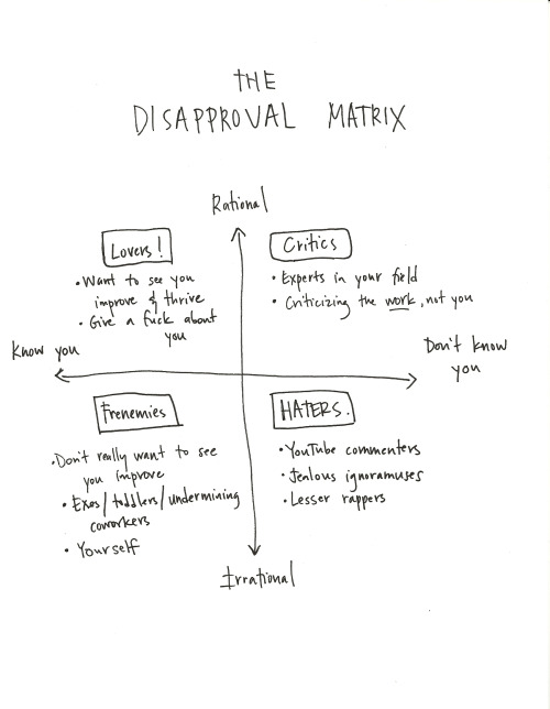 In my ongoing quest for the perfect framework for understanding haters, I created The Disapproval Matrix**. (With a deep bow to its inspiration.) This is one way to separate haterade from productive feedback. Here's how the quadrants break down:  Critics: These are smart people who know something about your field. They are taking a hard look at your work and are not loving it. You'll probably want to listen to what they have to say, and make some adjustments to your work based on their thoughtful comments. Lovers: These people are invested in you and are also giving you negative but rational feedback because they want you to improve. Listen to them, too.  Frenemies: Ooooh, this quadrant is tricky. These people really know how to hurt you, because they know you personally or know your work pretty well. But at the end of the day, their criticism is not actually about your work—it's about you personally. And they aren't actually interested in a productive conversation that will result in you becoming better at what you do. They just wanna undermine you. Dishonorable mention goes to The Hater Within, aka the irrational voice inside you that says you suck, which usually falls into this quadrant. Tell all of these fools to sit down and shut up. Haters: This is your garden-variety, often anonymous troll who wants to tear down everything about you for no rational reason. Folks in this quadrant are easy to write off because they're counterproductive and you don't even know them. Ignore! Engaging won't make you any better at what you do. And then rest easy, because having haters is proof your work is finding a wide audience and is sparking conversation. Own it.  The general rule of thumb? When you receive negative feedback that falls into one of the top two quadrants—from experts or people who care about you who are engaging with and rationally critiquing your work—you should probably take their comments to heart. When you receive negative feedback that falls into the bottom two quadrants, you should just let it roll off your back and just keep doin' you. If you need to amp yourself up about it, may I suggest this #BYEHATER playlist on Spotify? You're welcome. ** I presented The Disapproval Matrix to the fine folks at MoxieCon in Chicago yesterday, and they seemed to find it useful, so I figured I'd share with the class. It was originally inspired by a question my friend Channing Kennedy submitted to my #Realtalk column at the Columbia Journalism Review.