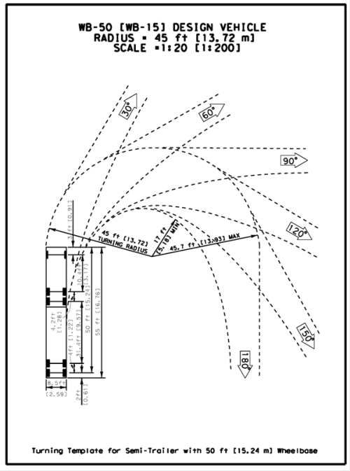 Parking Lot Diagram Template