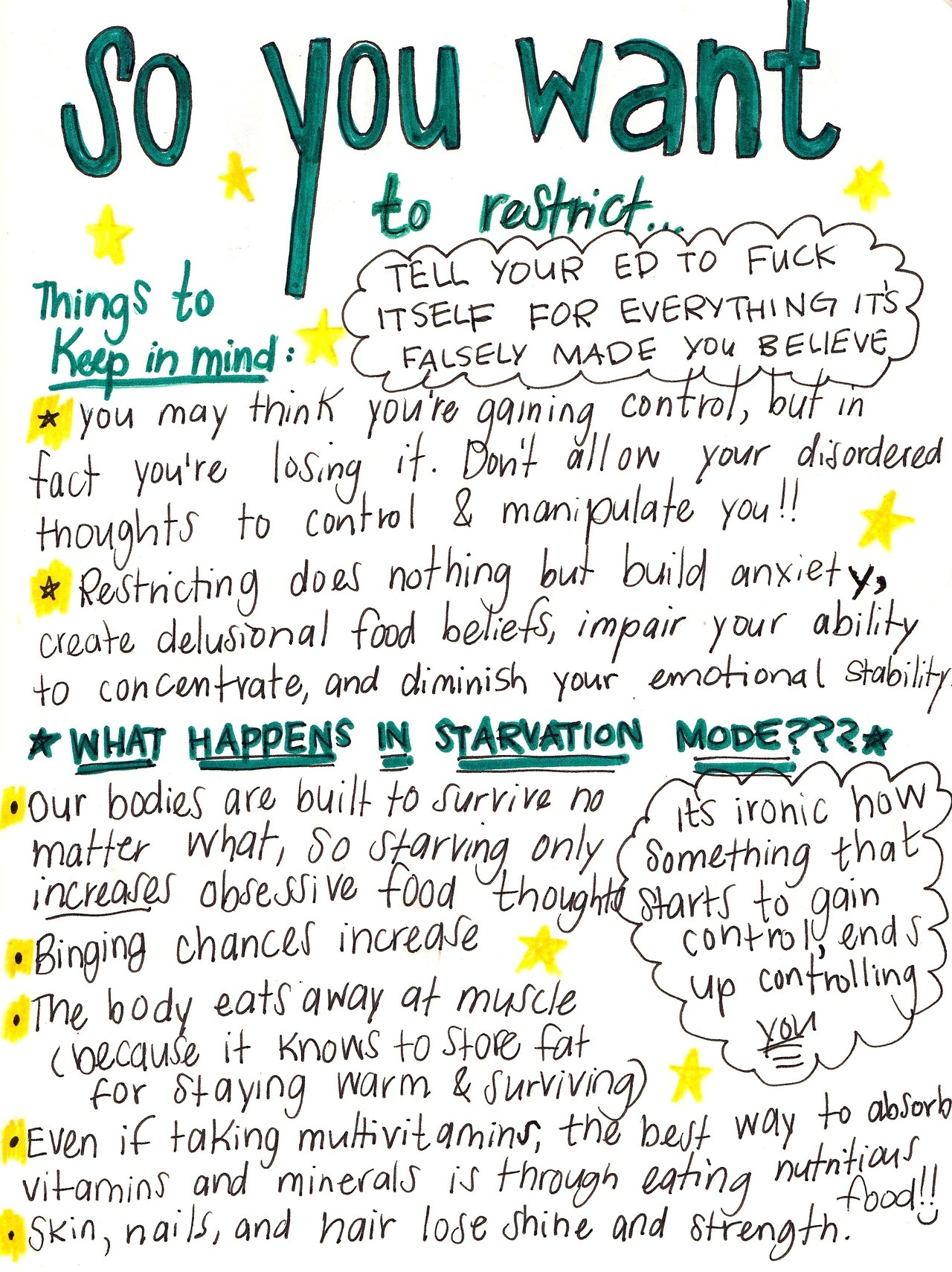 A Life Without Anorexia Recovery Motivation Reminders