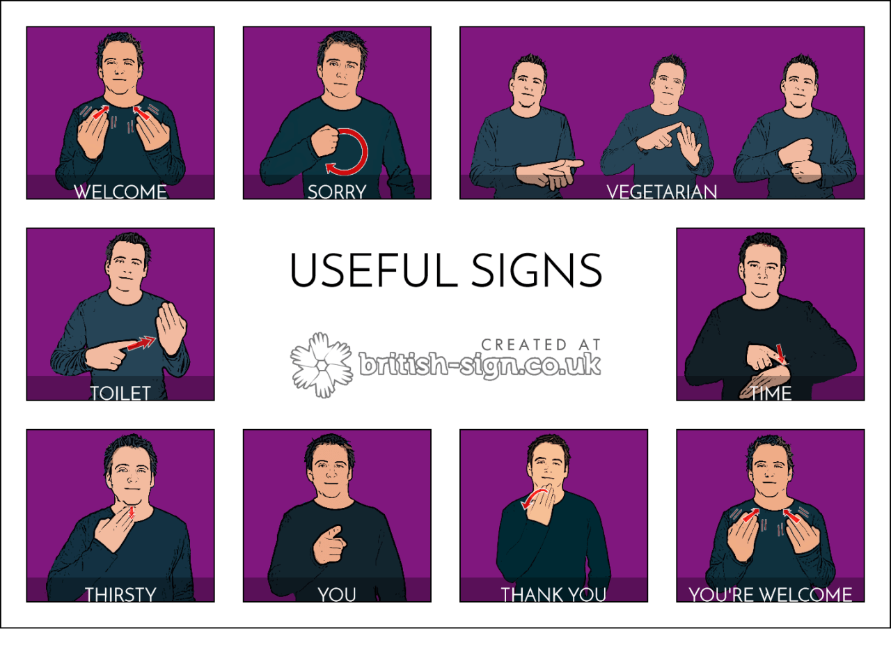 Deaf Sign Language Hard Of Hearing British Sign Language