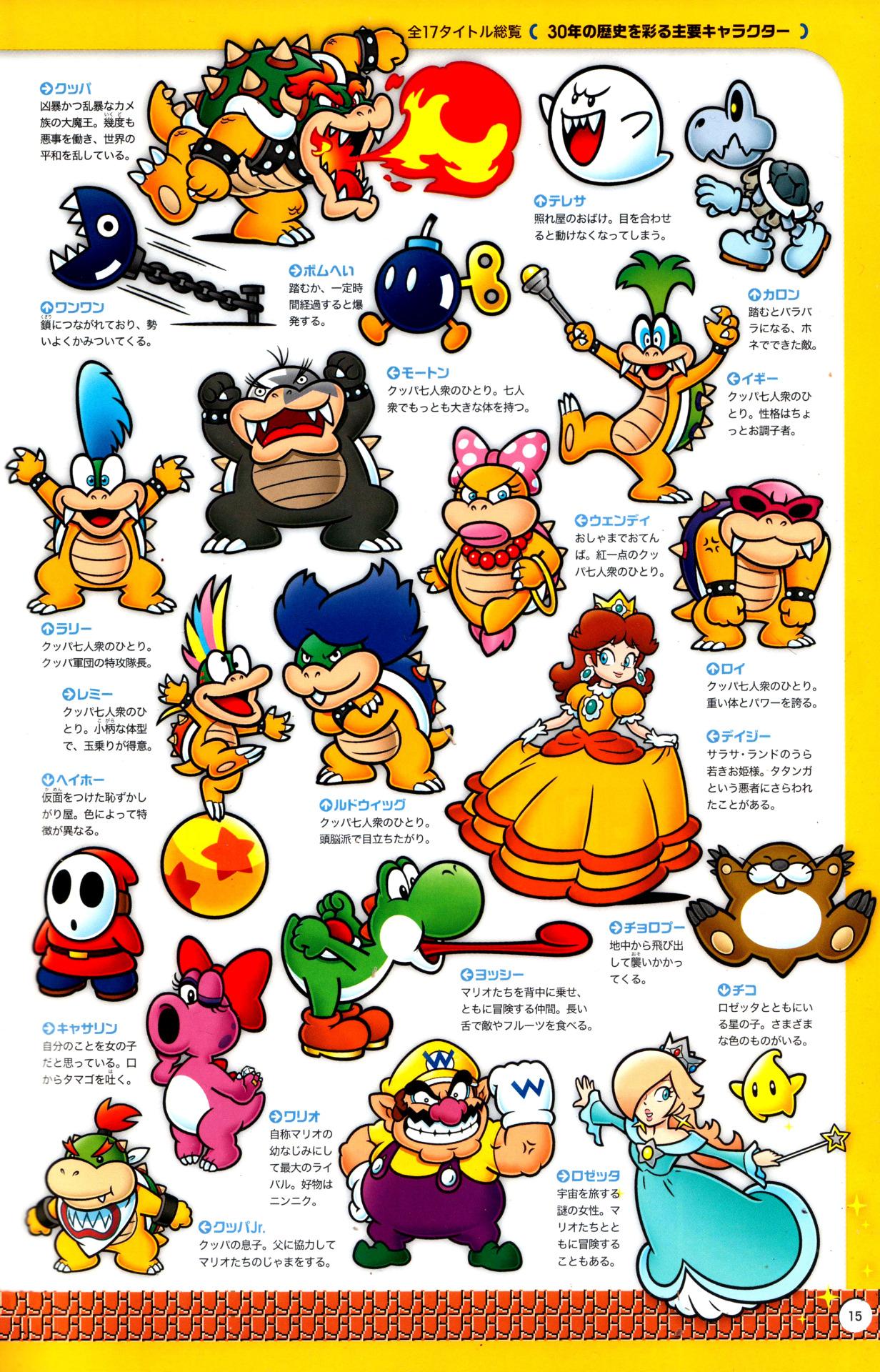 TalkKoopalings Super Mario Wiki The Mario Encyclopedia