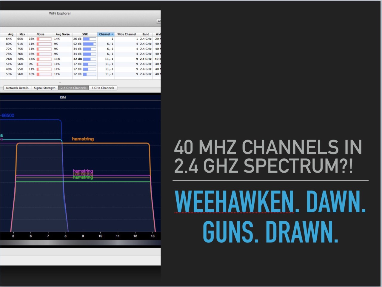 40MHz Channel Widths in 2.4?! Weehawken, Dawn. Guns, Drawn.