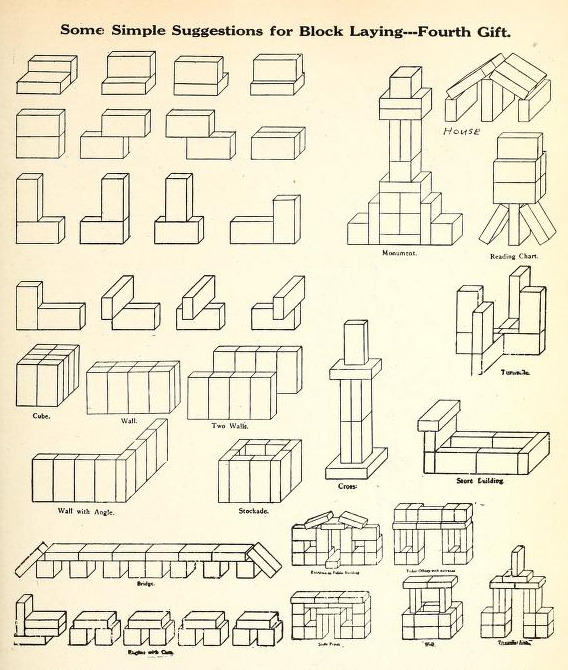 Simple Suggestions For Block Laying 1913 Map Of United States