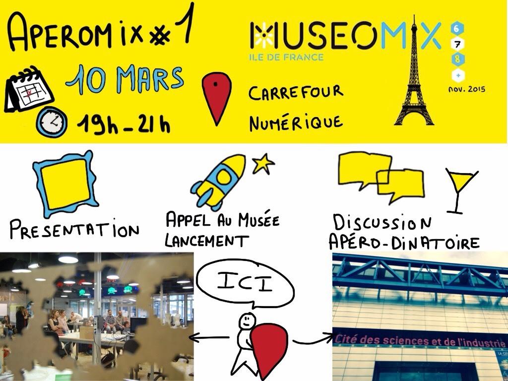 Aperomix 1 - Museomix IDF - 10 mars au carrefour numérique de 19h à 21h