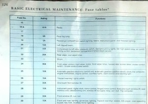 Mercedes W124 Fuse Box Diagram   Wiring Library