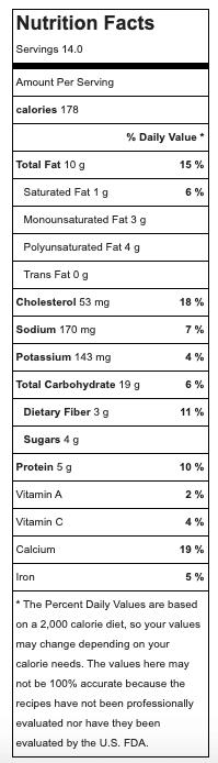 Banana Bread Nutrition