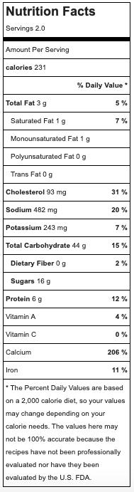 Matcha Shamrock Pancake Nutrition