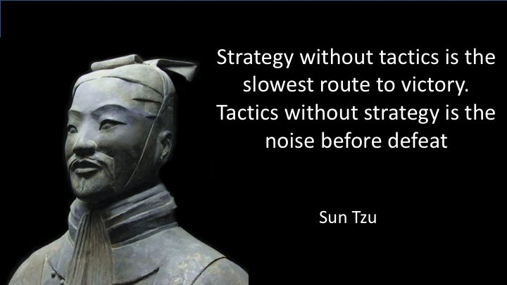 Sun Tzu Strategy Without Tactics