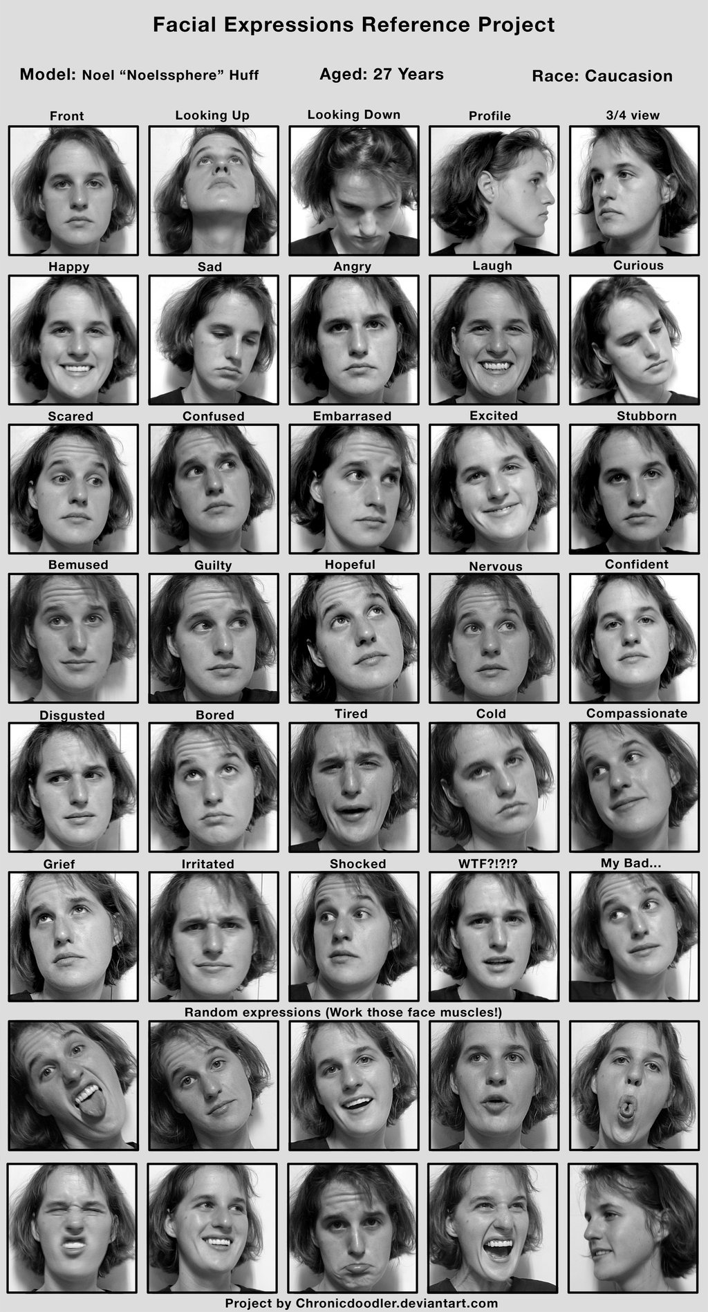 Facial Expressions Reference Project Animation Mentor