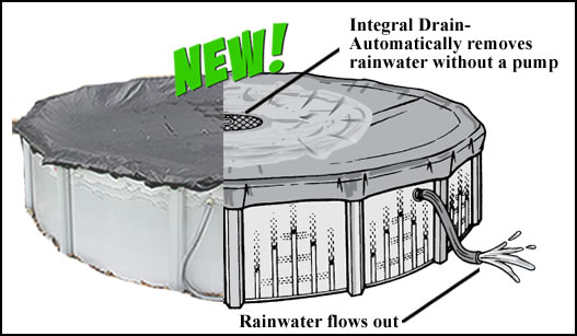 EZ Drain Winter Pool Cover
