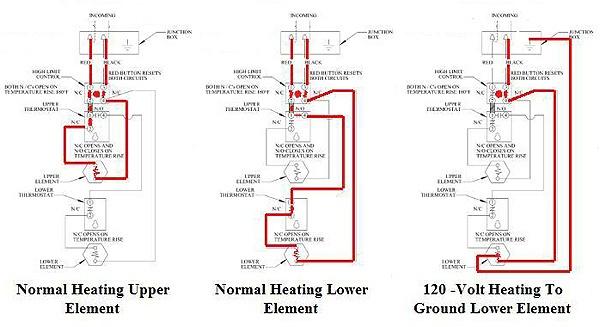 ruud water heater wiring diagram wiring diagram table GE Water Heater Wiring Diagram