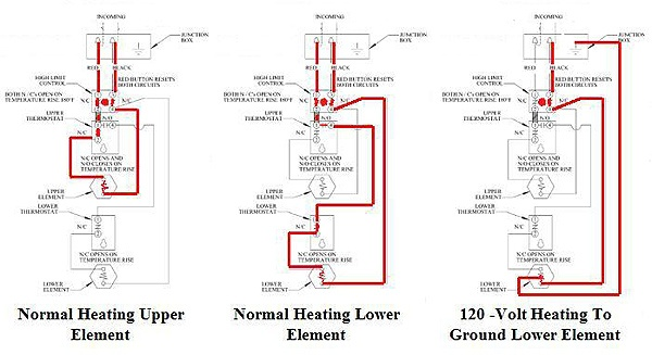 Electric water heater red reset button tripping troubleshooting guide wiring diagram typical to residential 240 volt non simultaneous operation water heaters ccuart Image collections