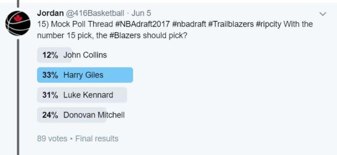 mock poll15