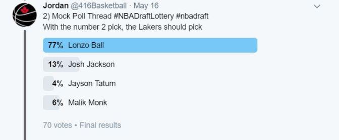 mock poll2