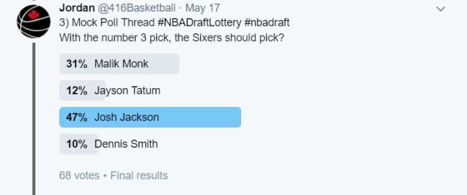 mock poll3