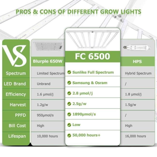 FC 6500 Samsung Osram