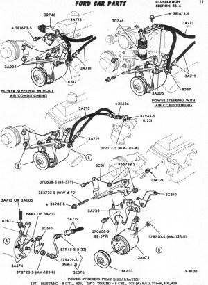 Engine  General
