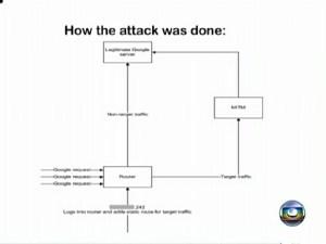 NSA MITM