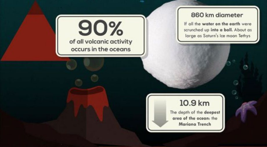 50-facts-about-earth-7