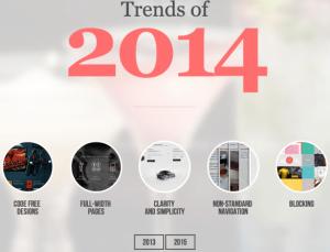 Webdesign trends 2004- 2014