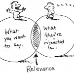 email-marketing-relevance