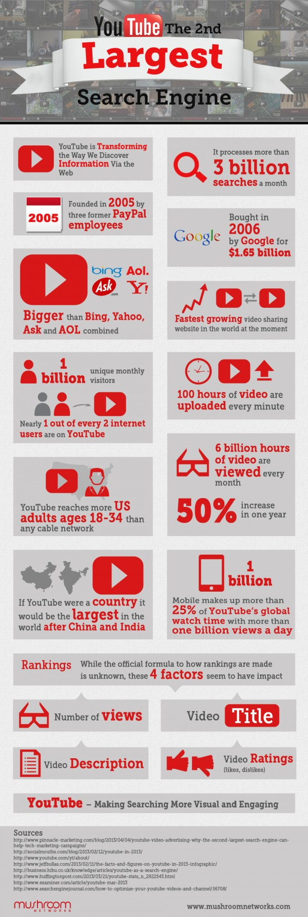 youtube-the-2nd-largest-search-engine-infographic-e1439847685718
