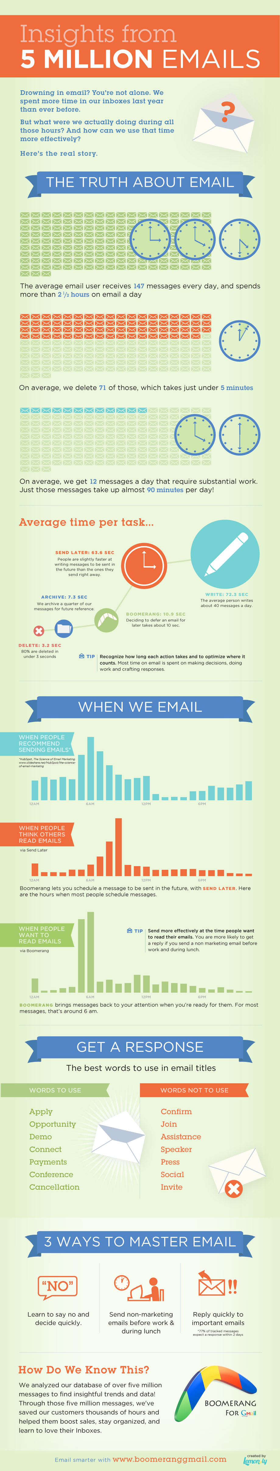 Boomerang-infographic_920px