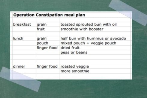 Constipation meal plan