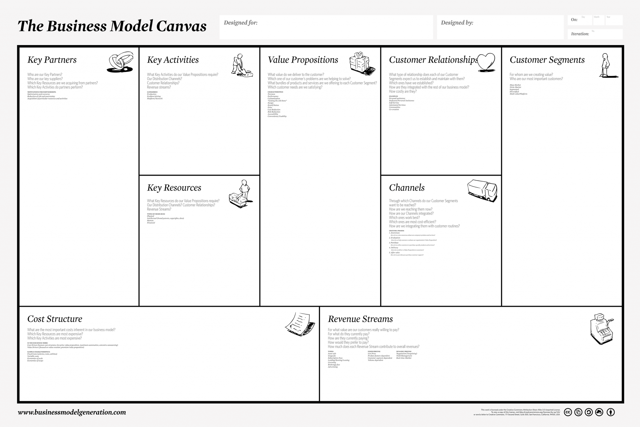 Should I Use The Business Model Canvas Or The Lean Canvas