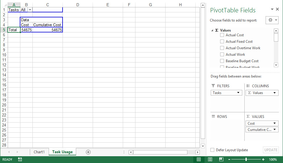 Create A Monthly Cash Flow Report In Microsoft Project 2016