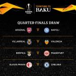 #UEL: Arsenal To Play Napoli And Chelsea Face Slavia Prague in Europa League Quarter-Finals