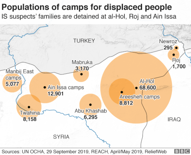 Map showing population of camps for displaced people in north-eastern Syria