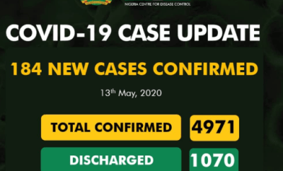 184 new cases of COVID-19 recorded in Lagos, Kano, Katsina, others