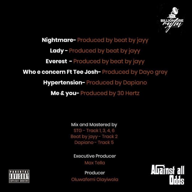 Against All Odds (EP) Front (2)
