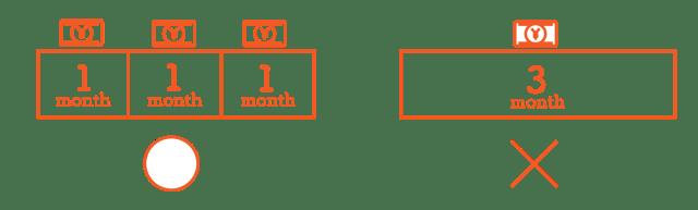 month-05
