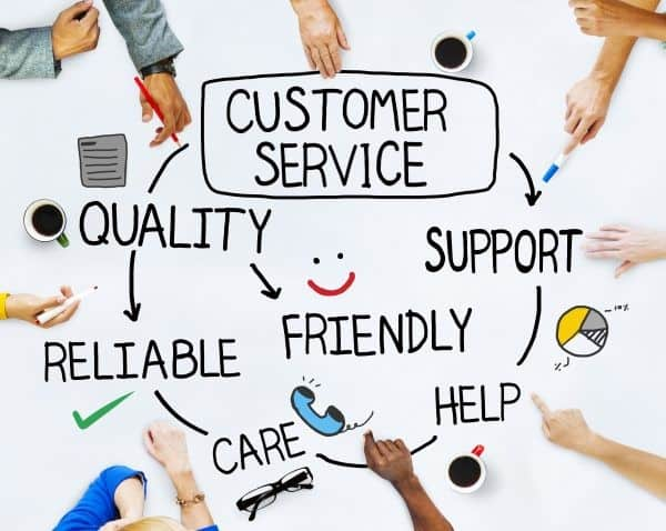 10 Tips to Improve Your Customer Service | R2 Docuo ECM Software