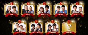 M-1グランプリ(2016)ネタ順